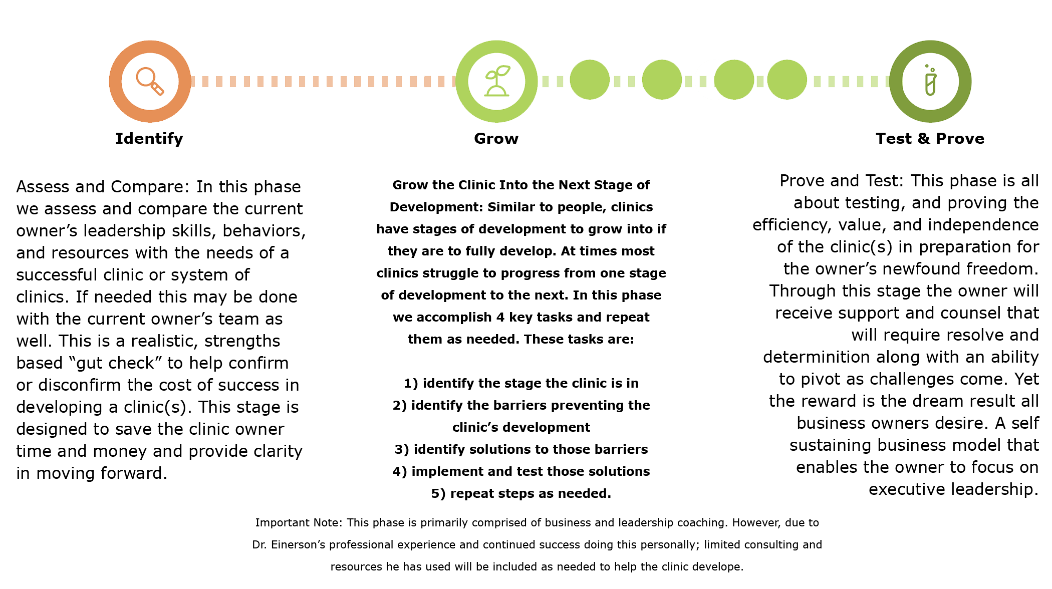 Steps-for-Success-2—Transparent